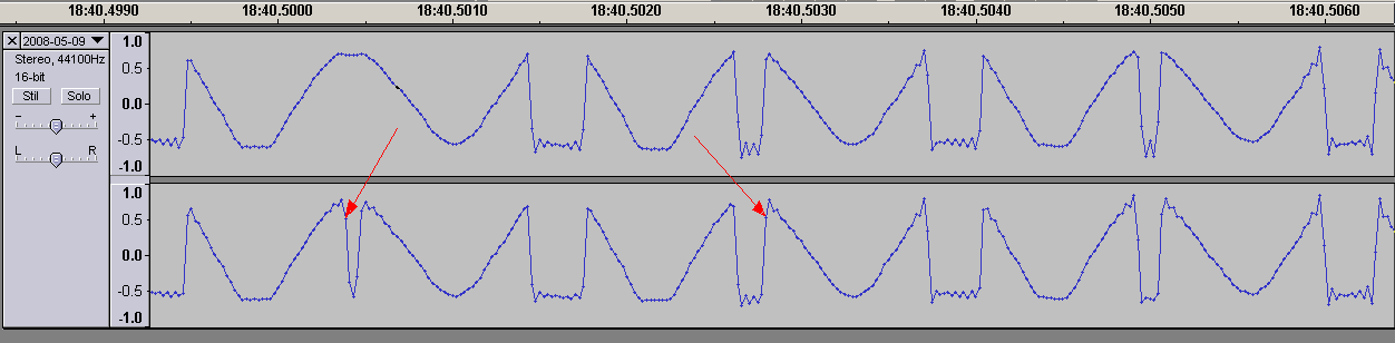 distorted audio with inverted peaks